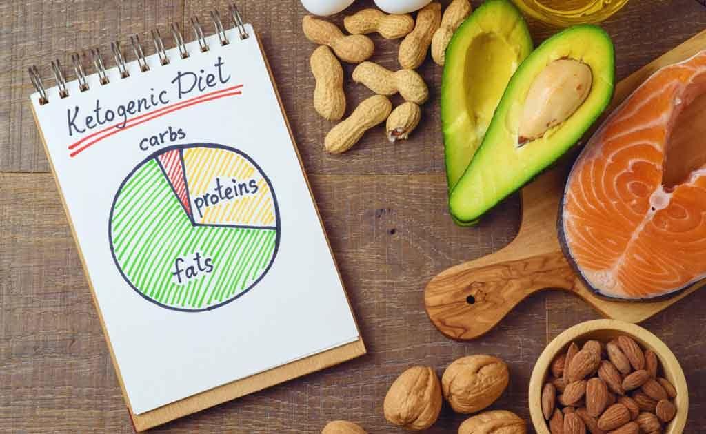Кето дієта, користь чи шкода?